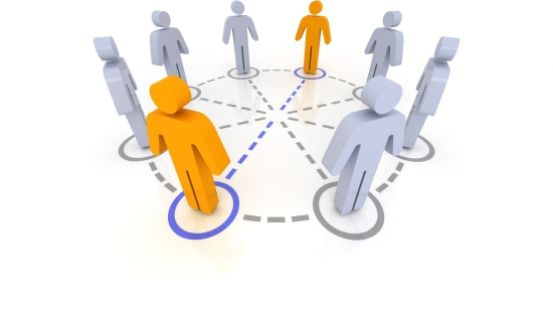 Guiding Customer Relationships with an Integrated IT Approach