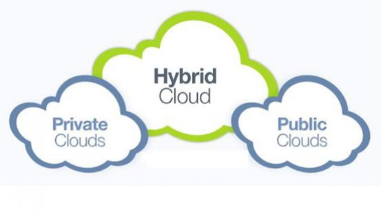 Making the most of your Hybrid Cloud Migration
