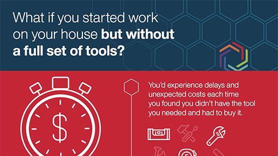 Infographic: What if you started work on your house but without a full set of tools?