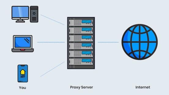 4 Vulnerabilities Of A Proxy Server