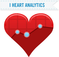heart analytics How Reporting, Analytics and Metrics Affect Outcomes and Save Lives