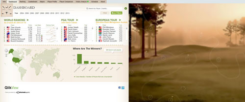 golf shot 3 Analytics as a Game in the World of Sports