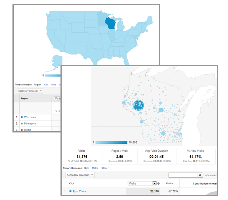 maps Google Analytics: Understanding What to Measure and How to Use It