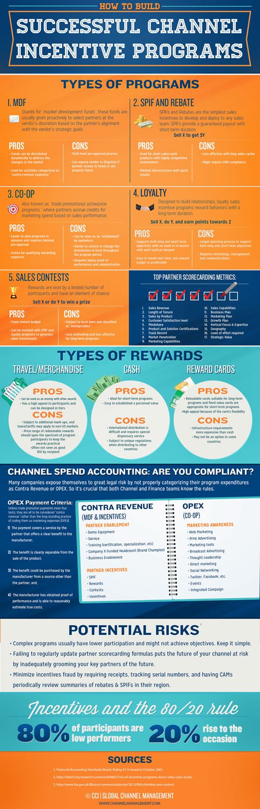 successful channel incentive programs 2 Infographic: How to Build Successful Channel Incentive and MDF Programs