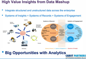 Hadoop BigData IBM Rethinking Big Data Platforms like Hadoop with Open Technology