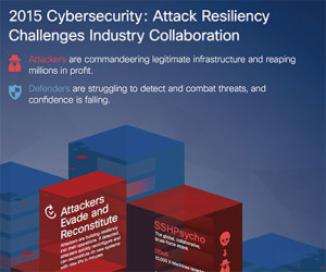Cybersecurity Small 300x250 2015 Cybersecurity Infographic: Attack Resiliency Challenges Industry Collaboration