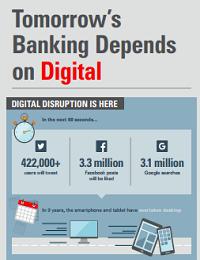 29429bfa 4191 4d4d af36 3d8913c47e15 infographics finance Tomorrow's Banking Depends on Digital