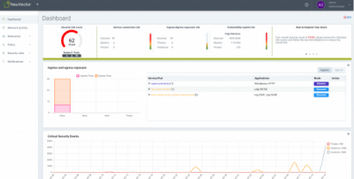 NeuVector dashboard with risk scores e1557252657828 NeuVector Announces New Container Risk Reports for Vulnerability Exploits, External Attacks, and East West Connections