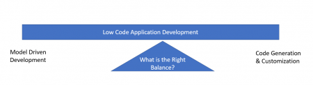 eveina e1587655122803 Model Driven Development vs. Code Generation. What's the right balance?