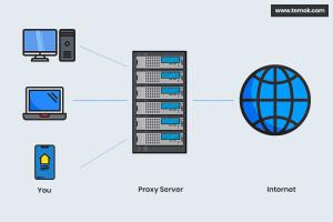 server 300x200 4 Vulnerabilities Of A Proxy Server